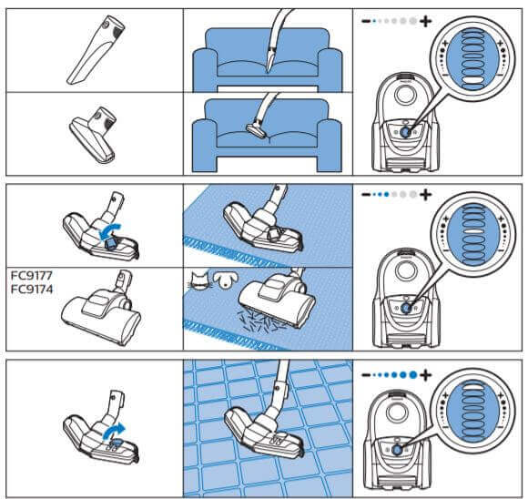 Accessories For Thorough Cleaning-FC9170